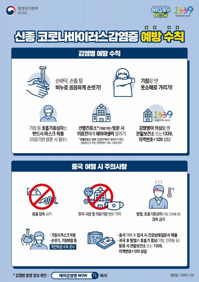 0129 신종 코로나바이러스감염증 예방수칙(B)_국문.jpg